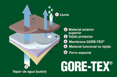 top brands on feet shots of wholesale dealer Botas de Goretex - Envíos y devoluciones Gratis 24h