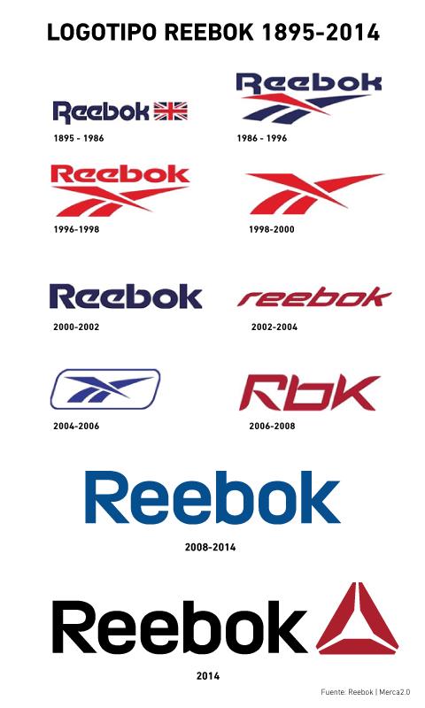 logotipos de la marca de zapatillas reebok